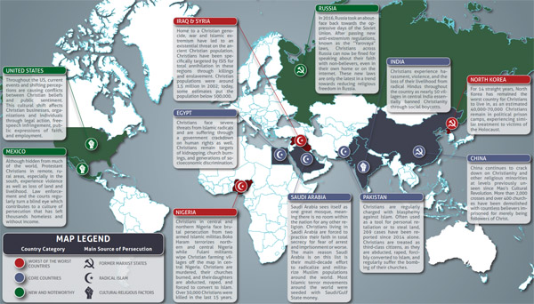 Global increase for persecution of those professing Christ